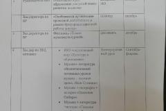 План 1 лист