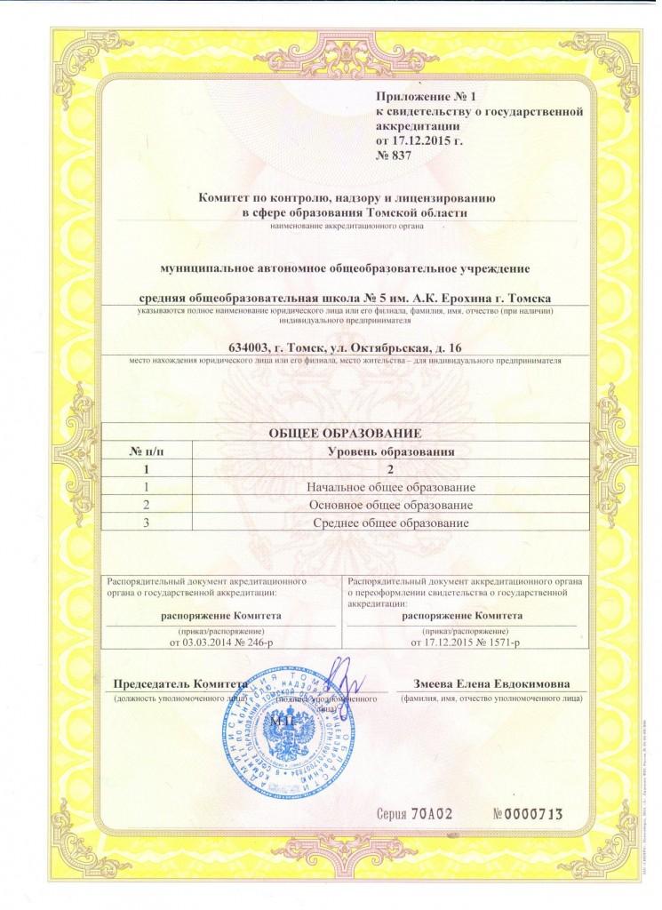 Приложение № 1 свидетельству А.К. Ерохина